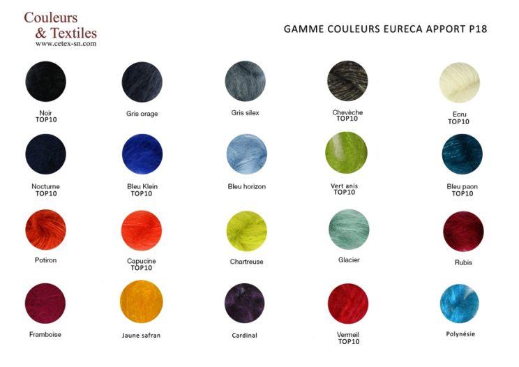 Nos couleurs Mohair et le teinturier